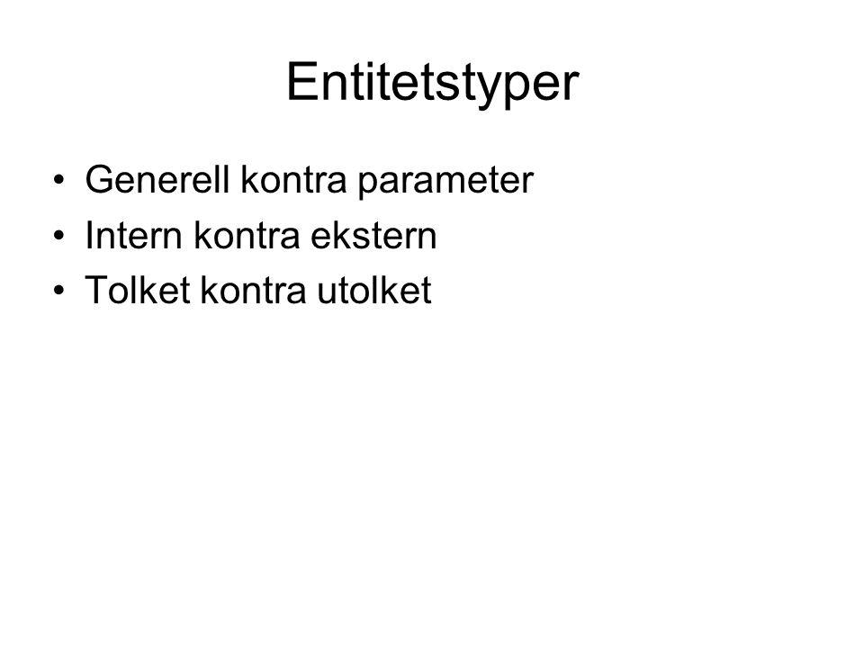 Entitetstyper Generell kontra parameter Intern kontra ekstern