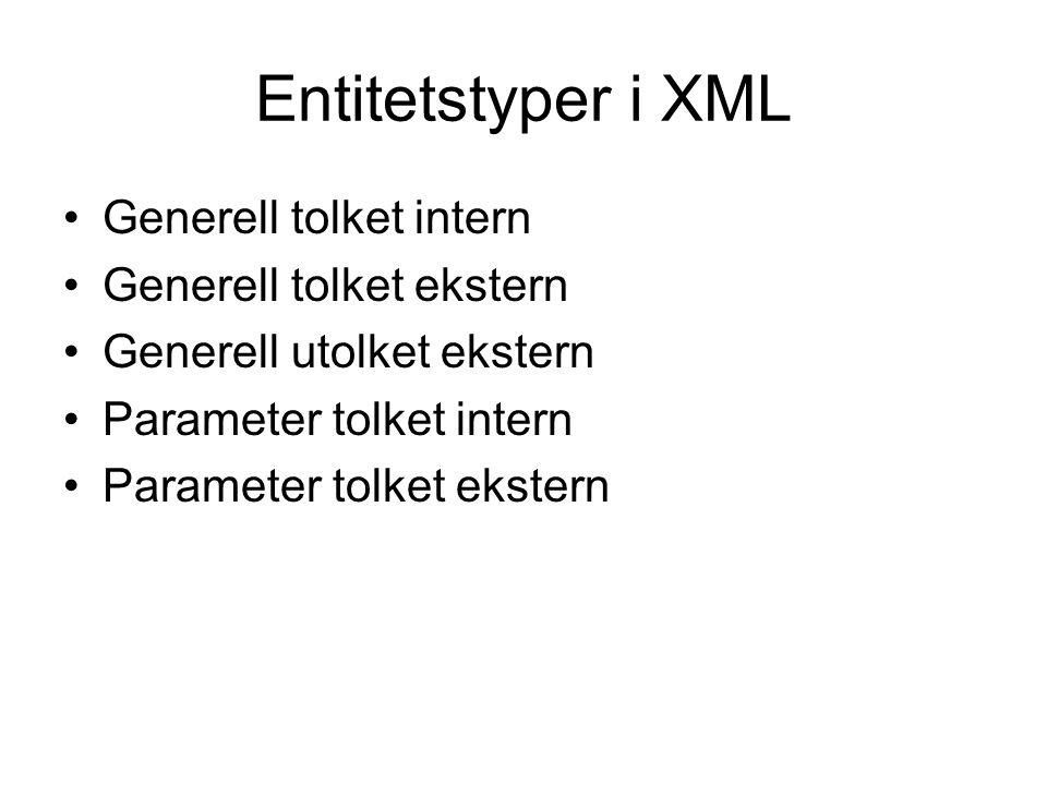 Entitetstyper i XML Generell tolket intern Generell tolket ekstern