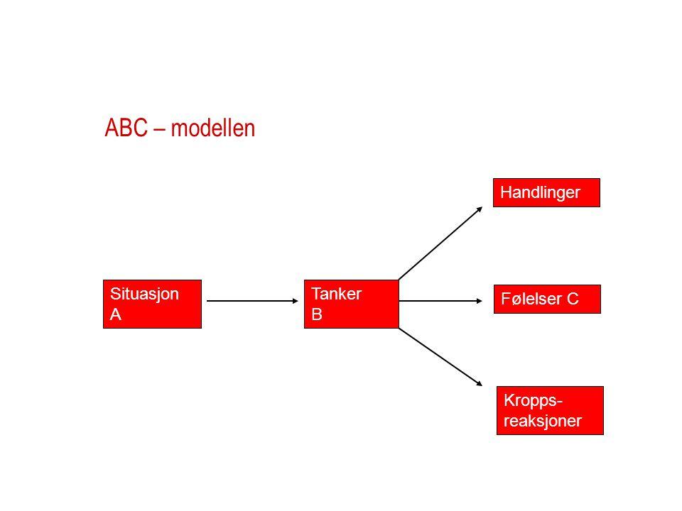 ABC – modellen Handlinger Situasjon A Tanker B Følelser C