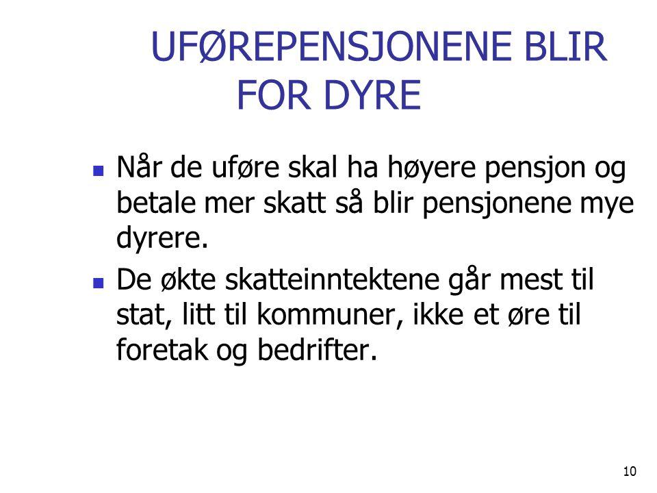 UFØREPENSJONENE BLIR FOR DYRE