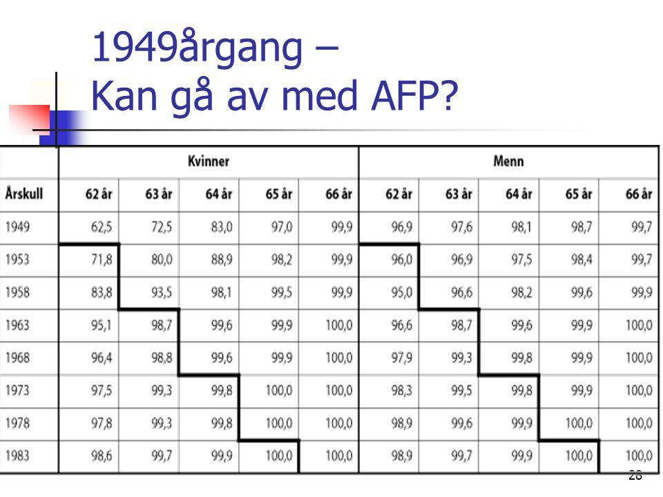 1949årgang – Kan gå av med AFP