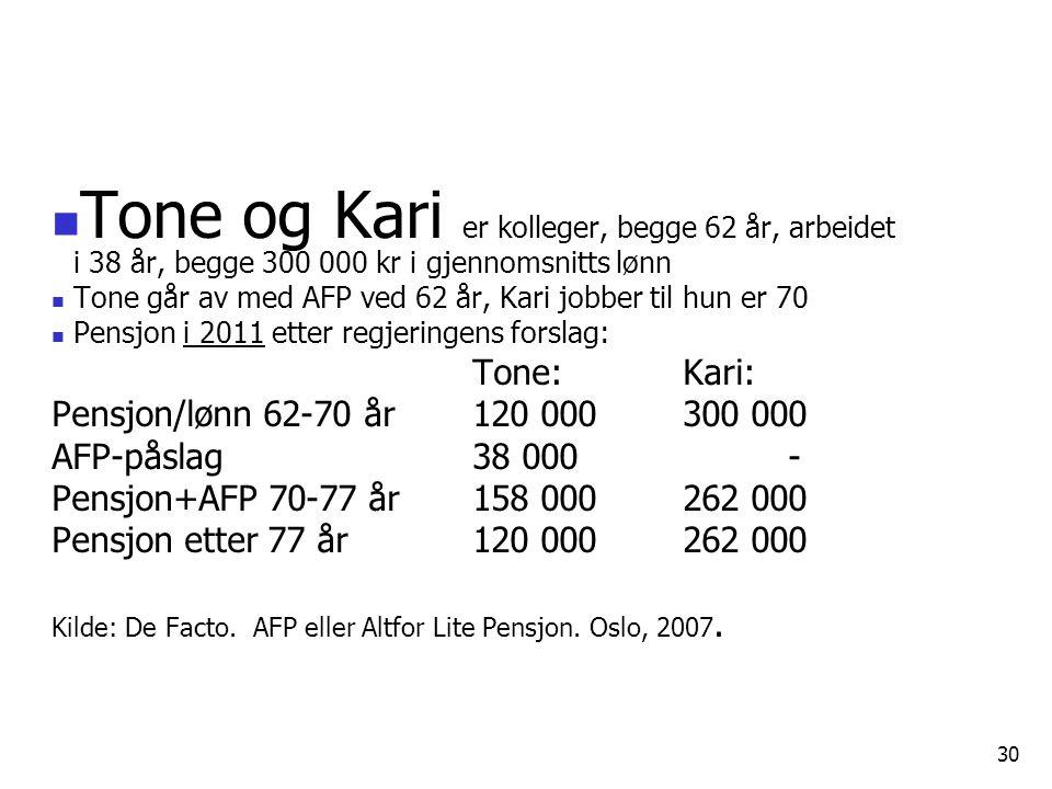 Tone og Kari er kolleger, begge 62 år, arbeidet i 38 år, begge 300 000 kr i gjennomsnitts lønn