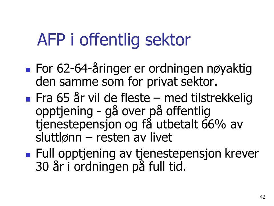 AFP i offentlig sektor For 62-64-åringer er ordningen nøyaktig den samme som for privat sektor.