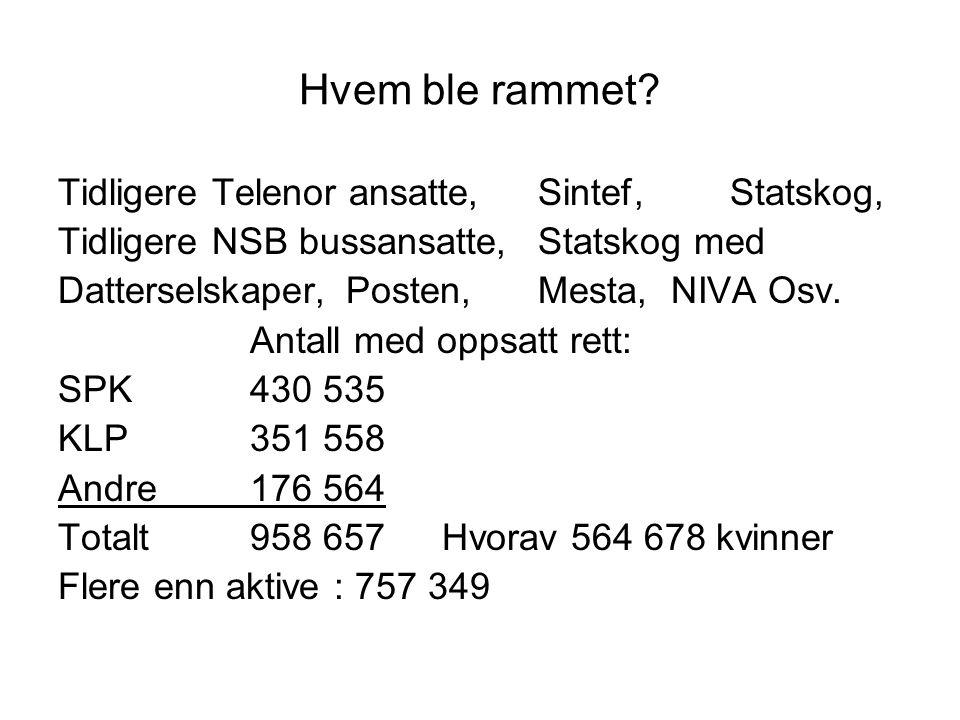 Hvem ble rammet Tidligere Telenor ansatte, Sintef , Statskog,