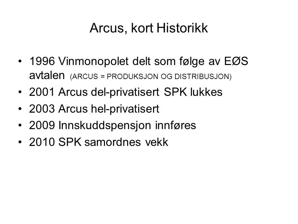 Arcus, kort Historikk 1996 Vinmonopolet delt som følge av EØS avtalen (ARCUS = PRODUKSJON OG DISTRIBUSJON)