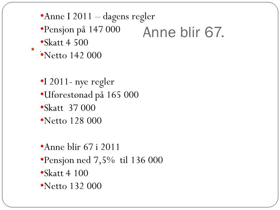 Anne blir 67. Anne I 2011 – dagens regler Pensjon på 147 000
