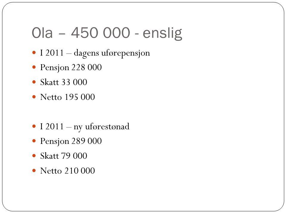 Ola – 450 000 - enslig I 2011 – dagens uførepensjon Pensjon 228 000
