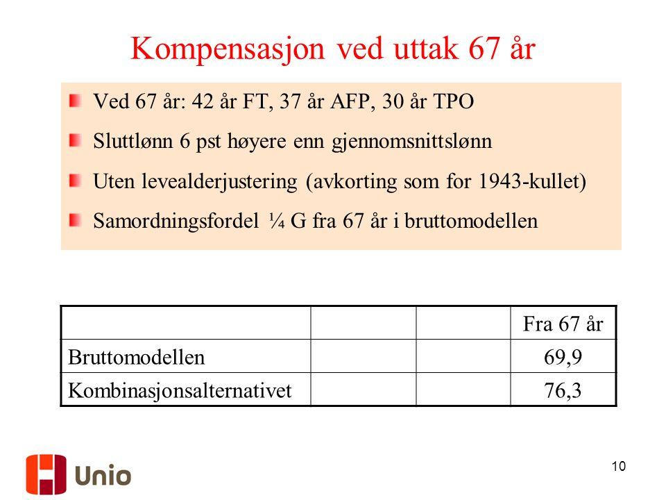 Kompensasjon ved uttak 67 år