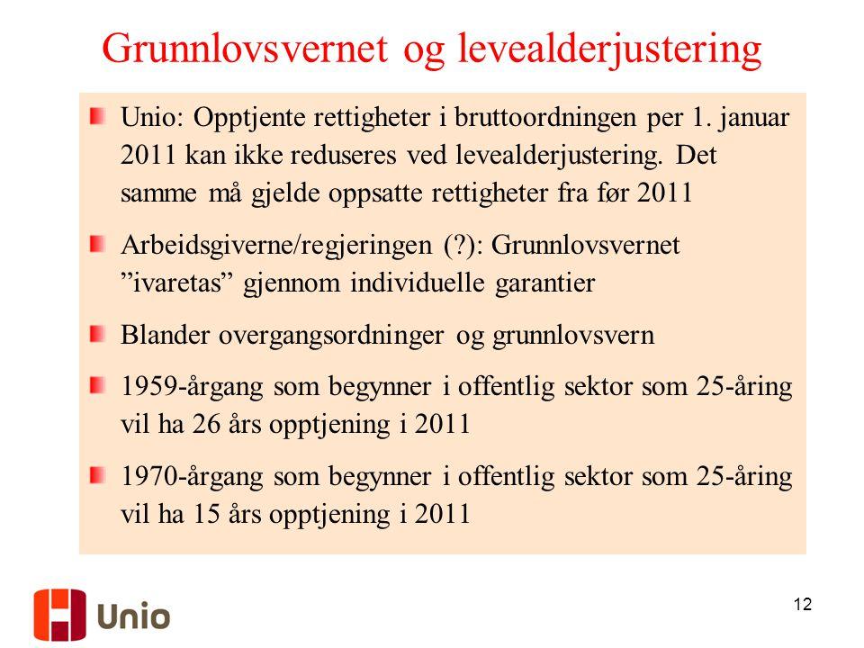 Grunnlovsvernet og levealderjustering