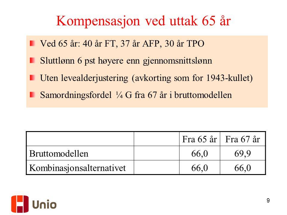 Kompensasjon ved uttak 65 år