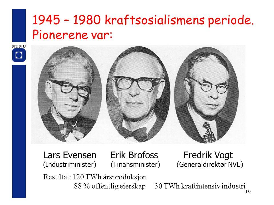 1945 – 1980 kraftsosialismens periode. Pionerene var: