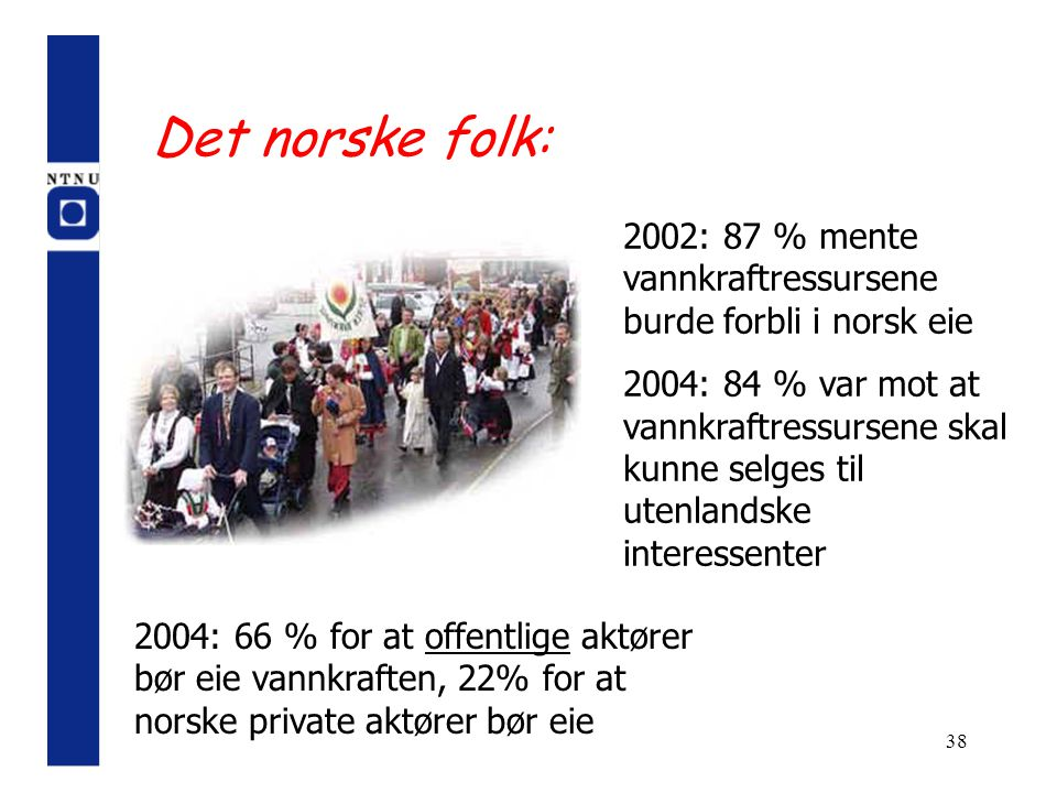 Det norske folk: 2002: 87 % mente vannkraftressursene burde forbli i norsk eie.