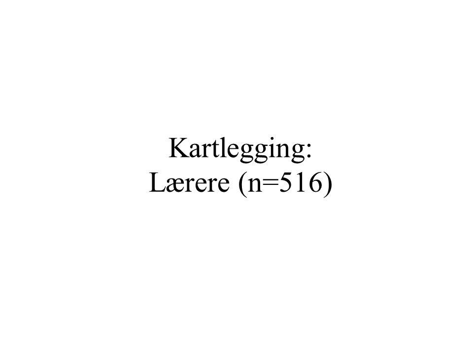 Kartlegging: Lærere (n=516)