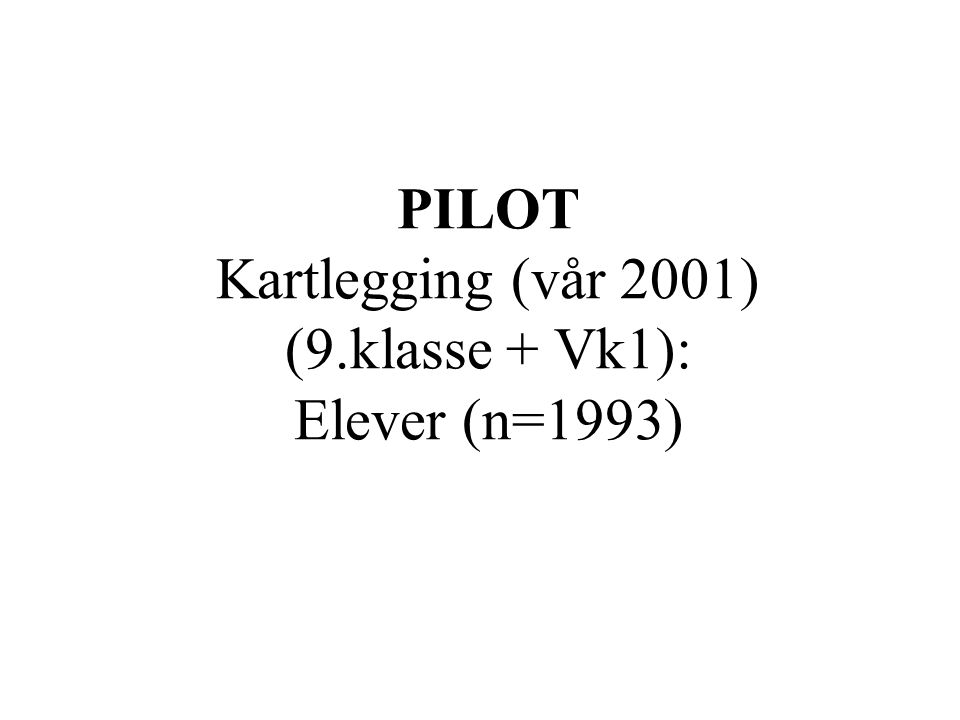 PILOT Kartlegging (vår 2001) (9.klasse + Vk1): Elever (n=1993)
