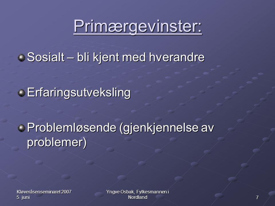 Yngve Osbak, Fylkesmannen i Nordland