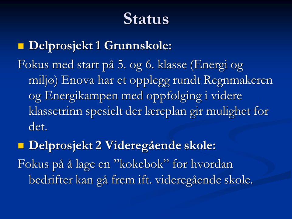 Status Delprosjekt 1 Grunnskole: