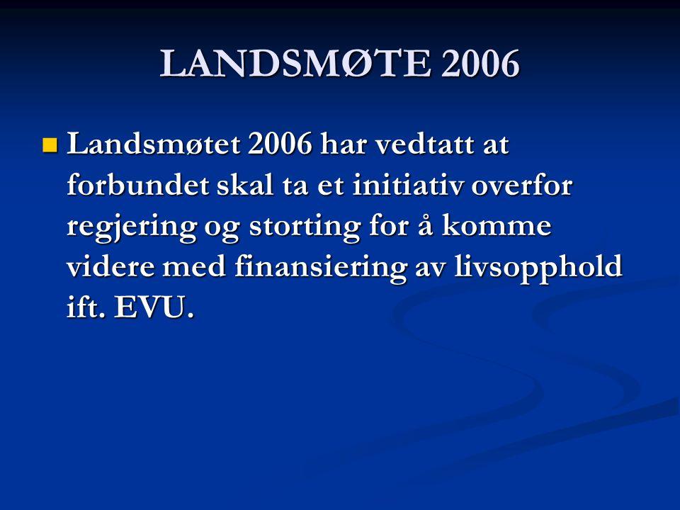 LANDSMØTE 2006