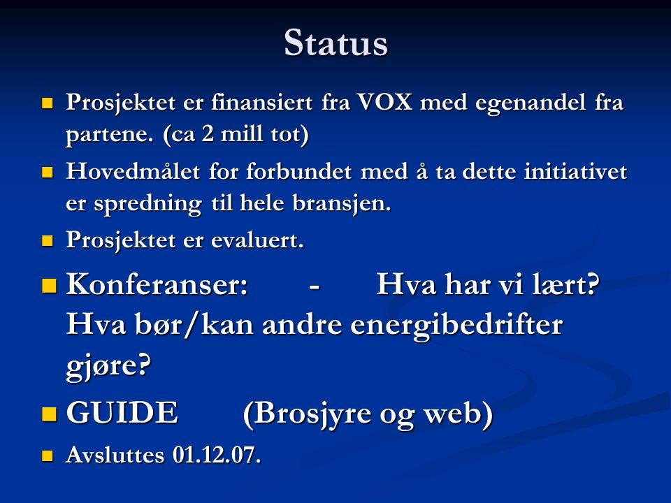 Status Prosjektet er finansiert fra VOX med egenandel fra partene. (ca 2 mill tot)