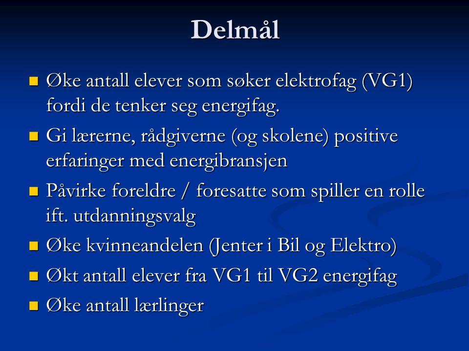 Delmål Øke antall elever som søker elektrofag (VG1) fordi de tenker seg energifag.