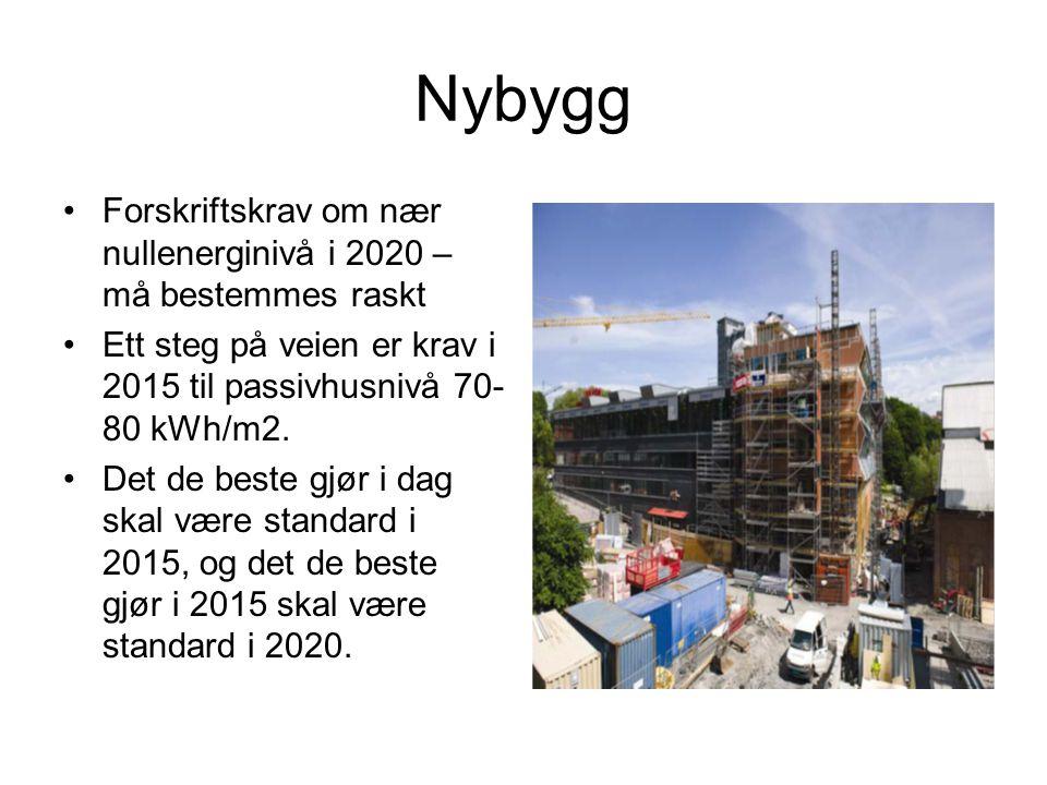 Nybygg Forskriftskrav om nær nullenerginivå i 2020 – må bestemmes raskt. Ett steg på veien er krav i 2015 til passivhusnivå 70-80 kWh/m2.