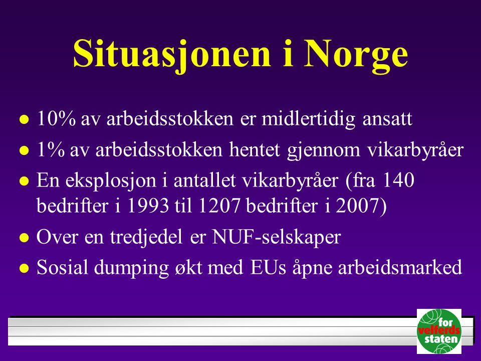 Situasjonen i Norge 10% av arbeidsstokken er midlertidig ansatt