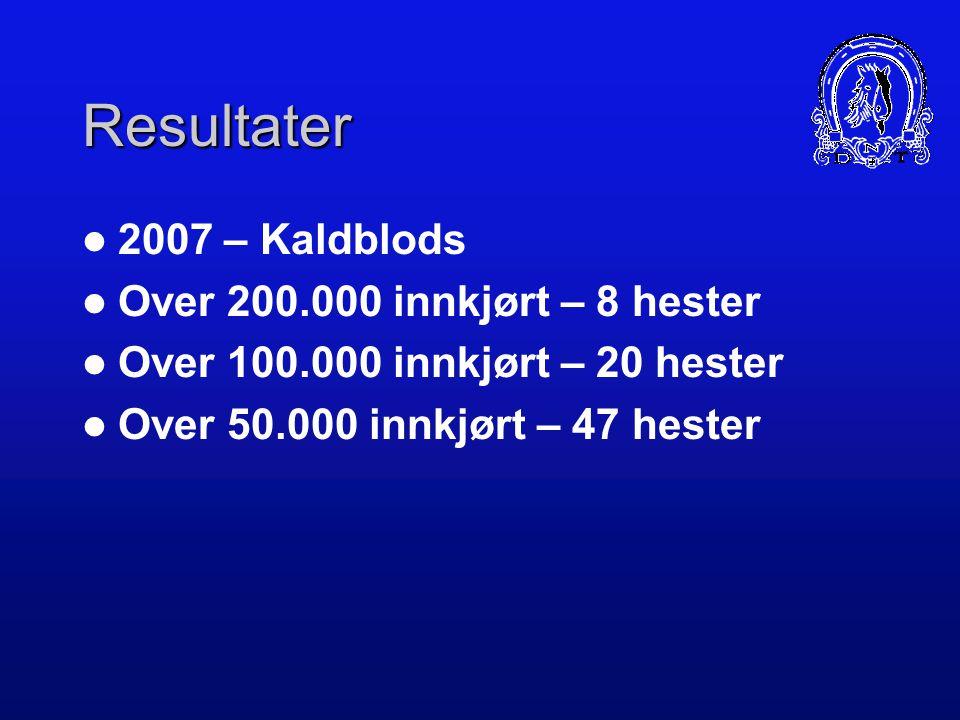 Resultater 2007 – Kaldblods Over 200.000 innkjørt – 8 hester