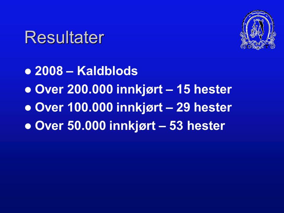 Resultater 2008 – Kaldblods Over 200.000 innkjørt – 15 hester