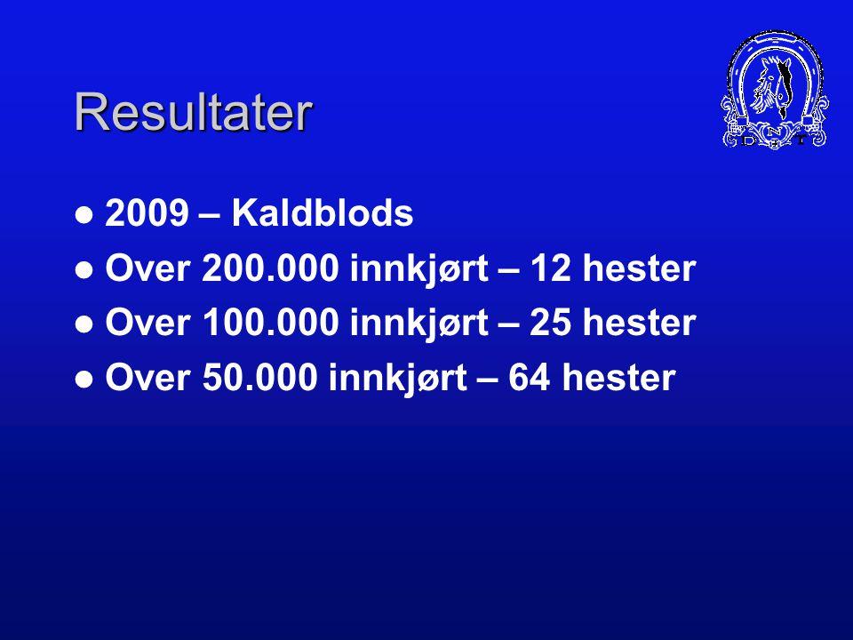 Resultater 2009 – Kaldblods Over 200.000 innkjørt – 12 hester