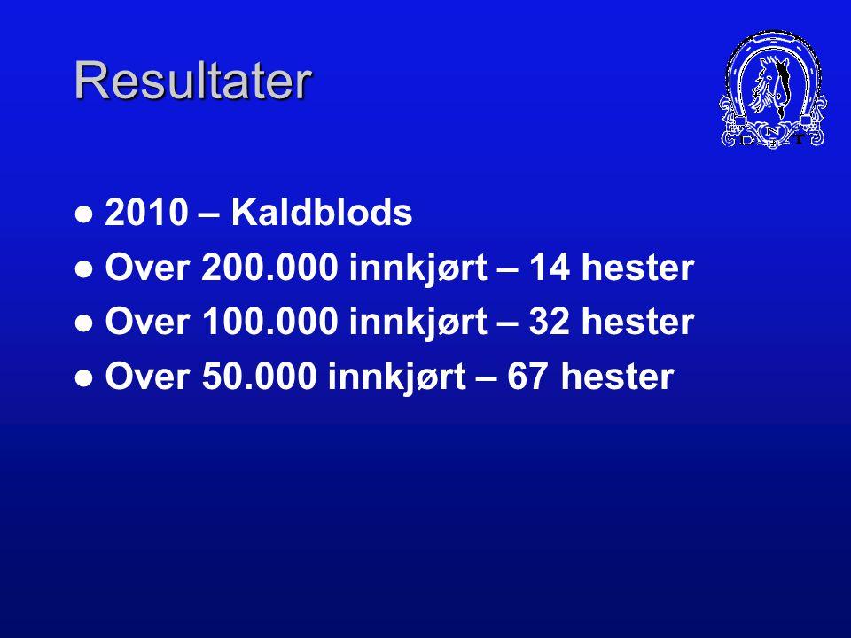 Resultater 2010 – Kaldblods Over 200.000 innkjørt – 14 hester