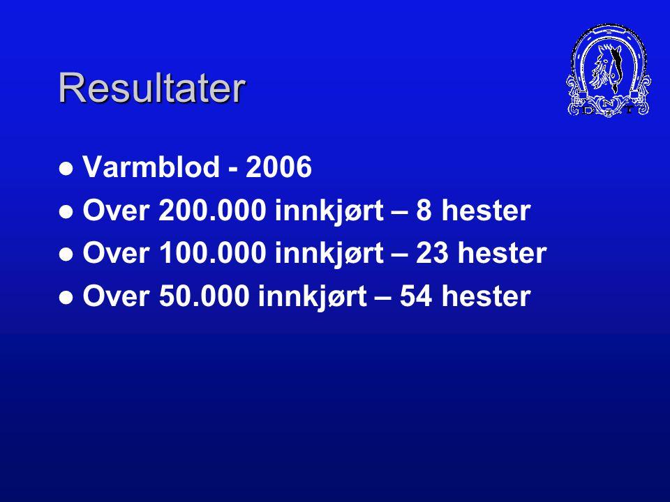 Resultater Varmblod - 2006 Over 200.000 innkjørt – 8 hester
