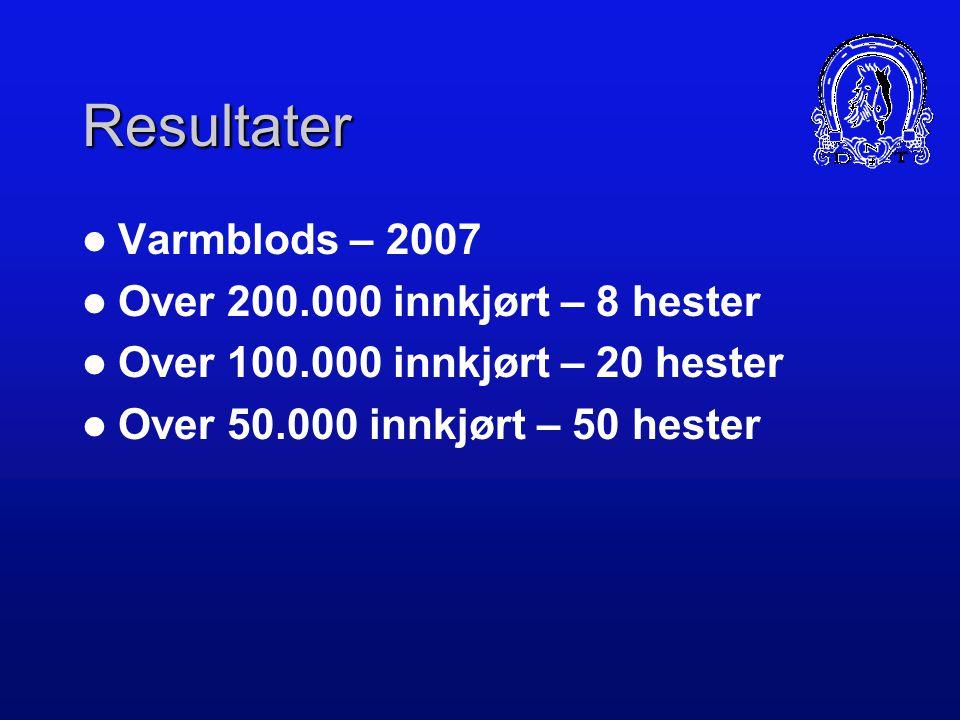 Resultater Varmblods – 2007 Over 200.000 innkjørt – 8 hester