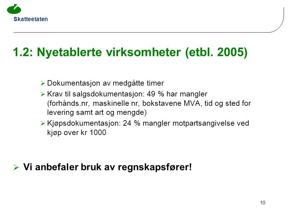 1.2: Nyetablerte virksomheter (etbl. 2005)