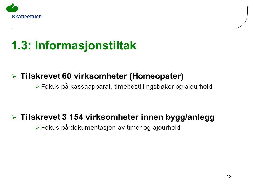 1.3: Informasjonstiltak Tilskrevet 60 virksomheter (Homeopater)