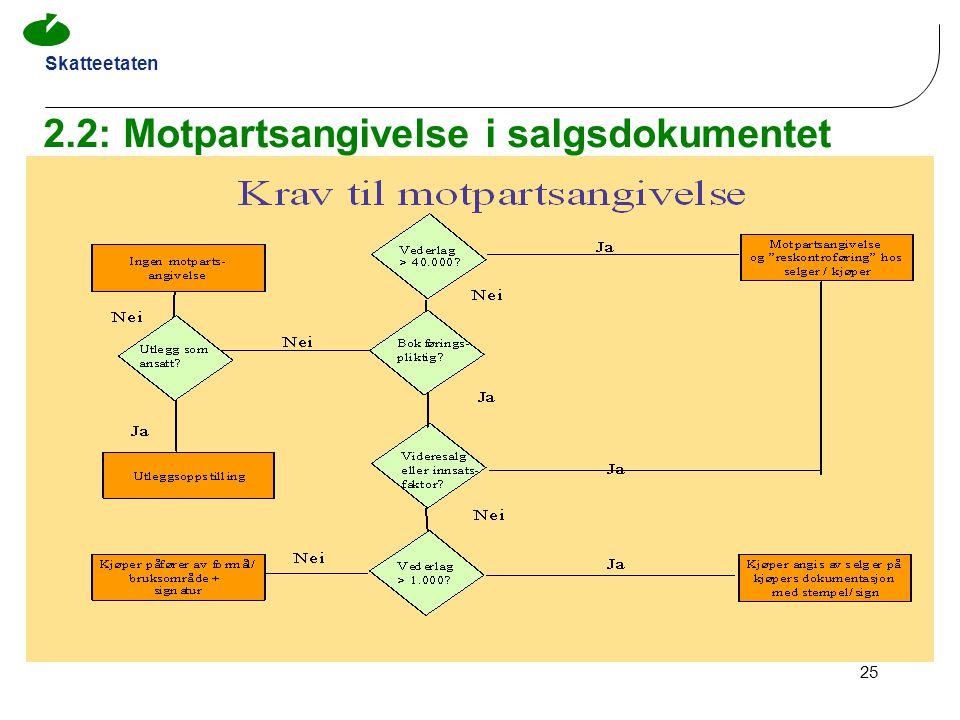 2.2: Motpartsangivelse i salgsdokumentet