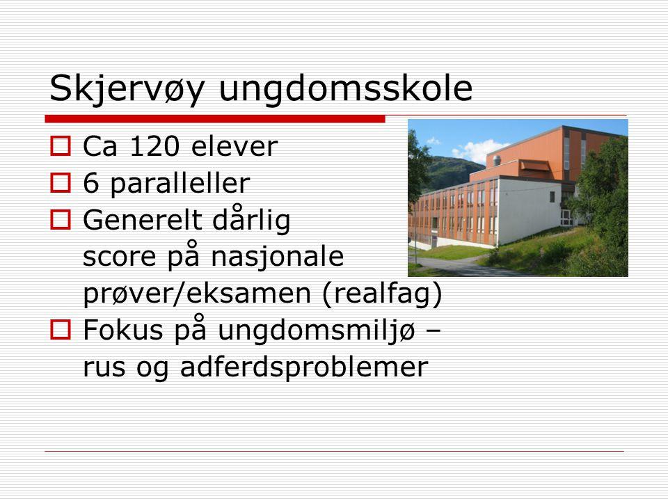 Skjervøy ungdomsskole
