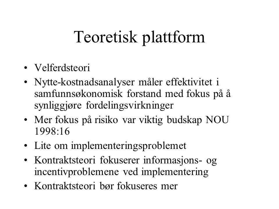 Teoretisk plattform Velferdsteori