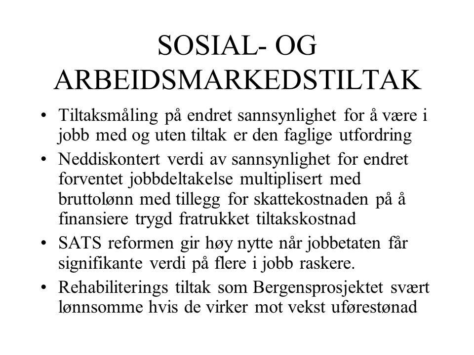 SOSIAL- OG ARBEIDSMARKEDSTILTAK