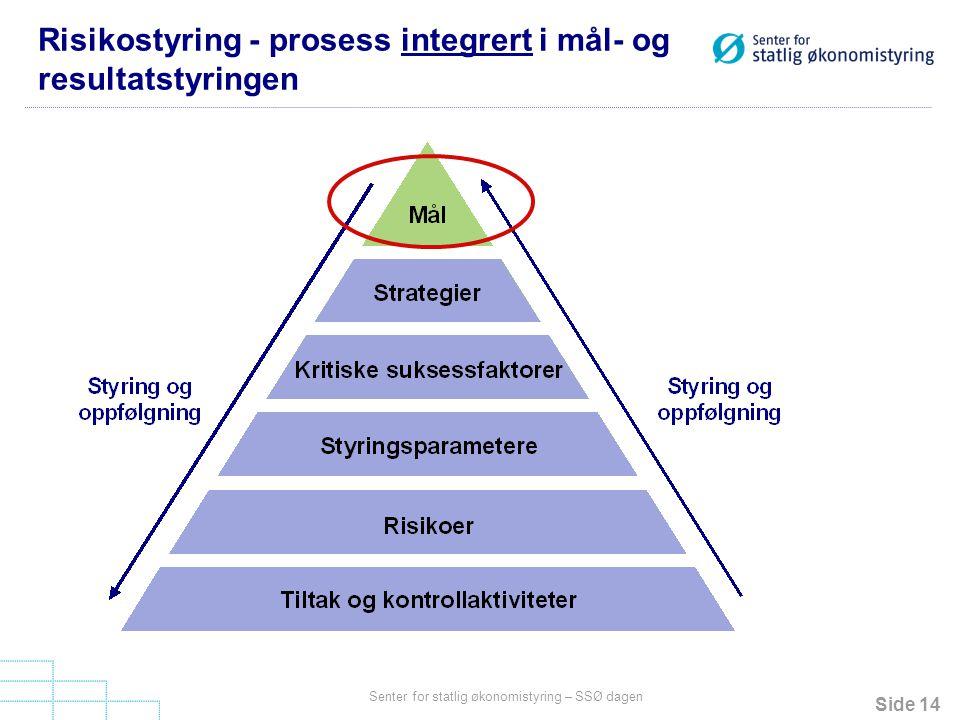 Risikostyring - prosess integrert i mål- og resultatstyringen
