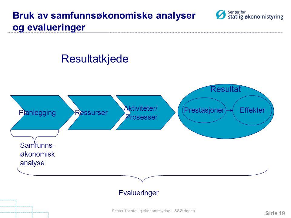 Bruk av samfunnsøkonomiske analyser og evalueringer
