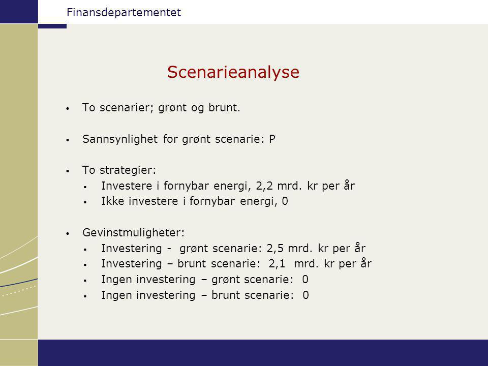 Scenarieanalyse To scenarier; grønt og brunt.