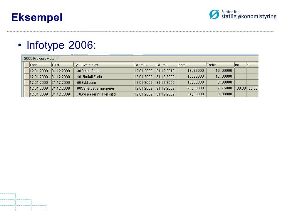 Eksempel Infotype 2006: