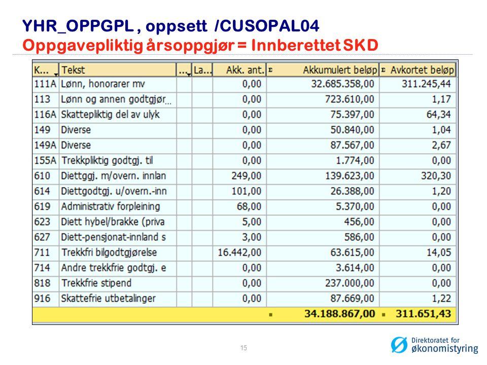 YHR_OPPGPL , oppsett /CUSOPAL04 Oppgavepliktig årsoppgjør = Innberettet SKD