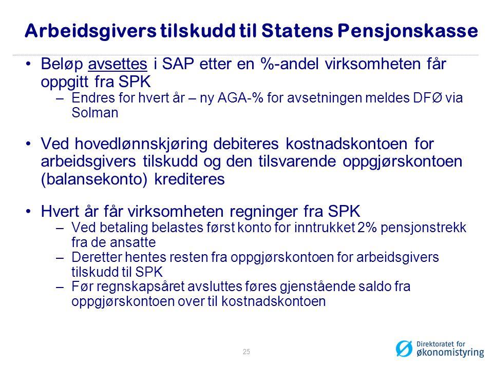 Arbeidsgivers tilskudd til Statens Pensjonskasse