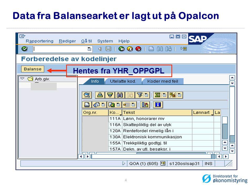 Data fra Balansearket er lagt ut på Opalcon