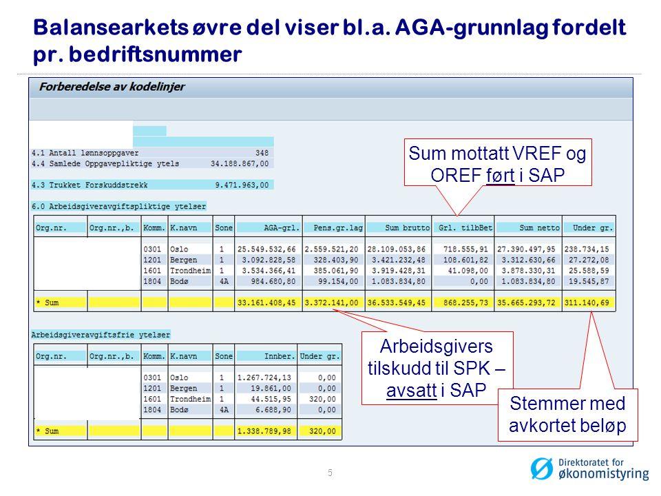 Balansearkets øvre del viser bl. a. AGA-grunnlag fordelt pr