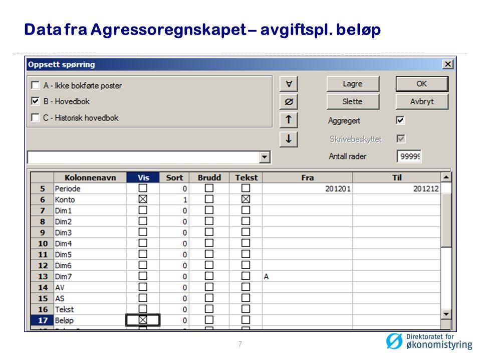 Data fra Agressoregnskapet – avgiftspl. beløp