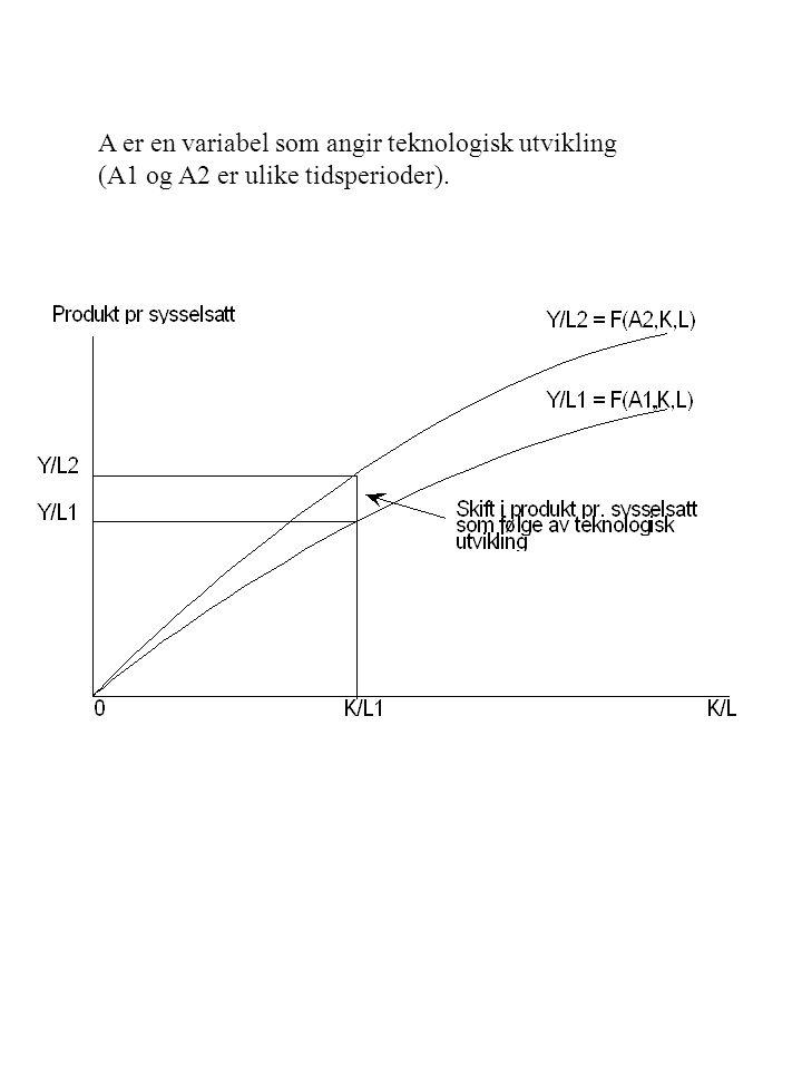 A er en variabel som angir teknologisk utvikling