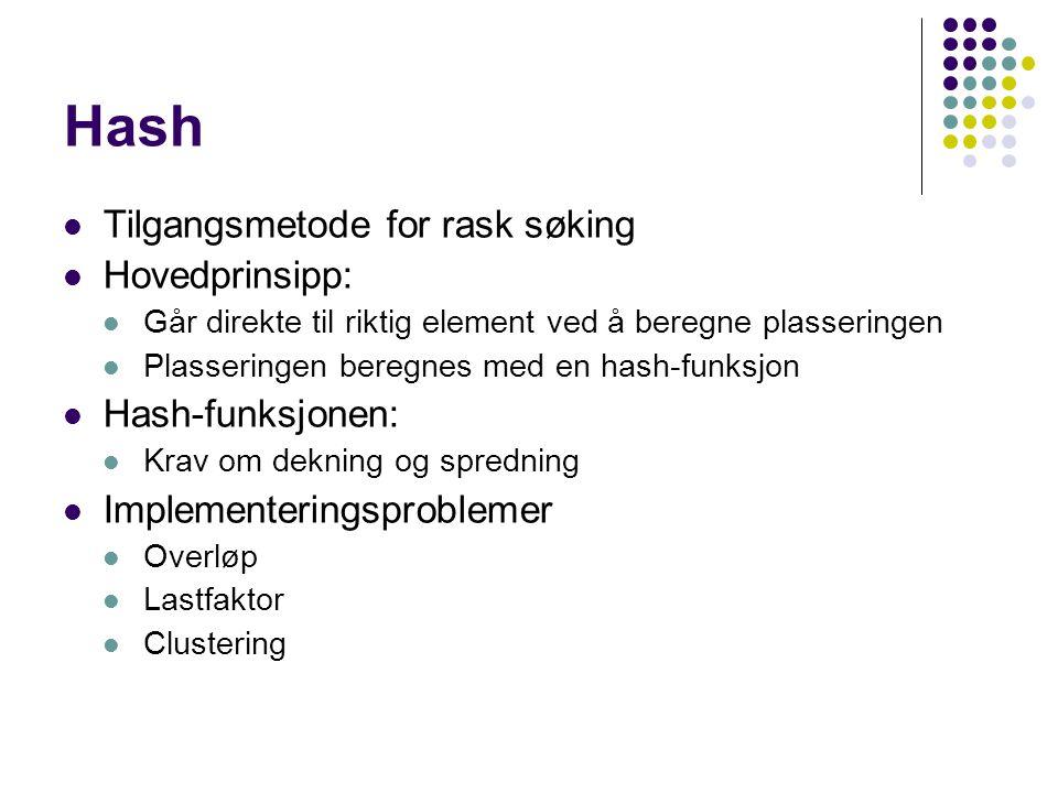 Hash Tilgangsmetode for rask søking Hovedprinsipp: Hash-funksjonen: