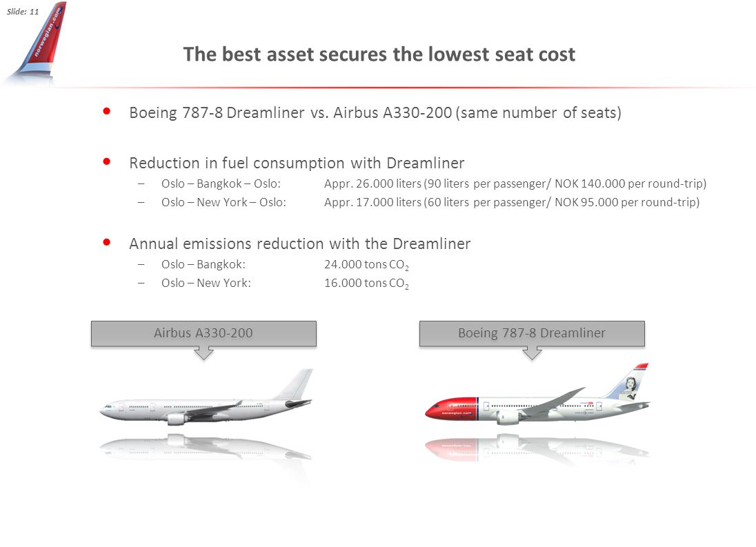 The best asset secures the lowest seat cost