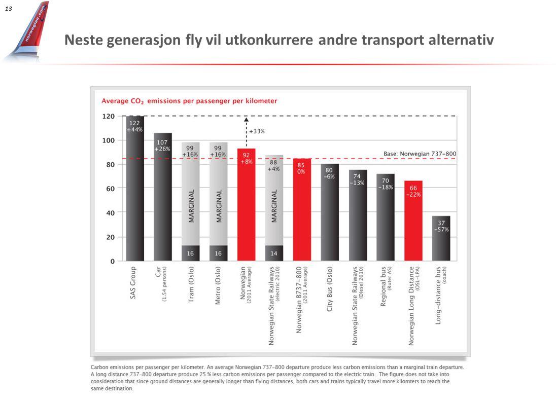 Neste generasjon fly vil utkonkurrere andre transport alternativ